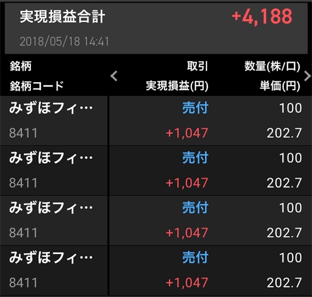f:id:highball_koyuki:20180518144309j:image