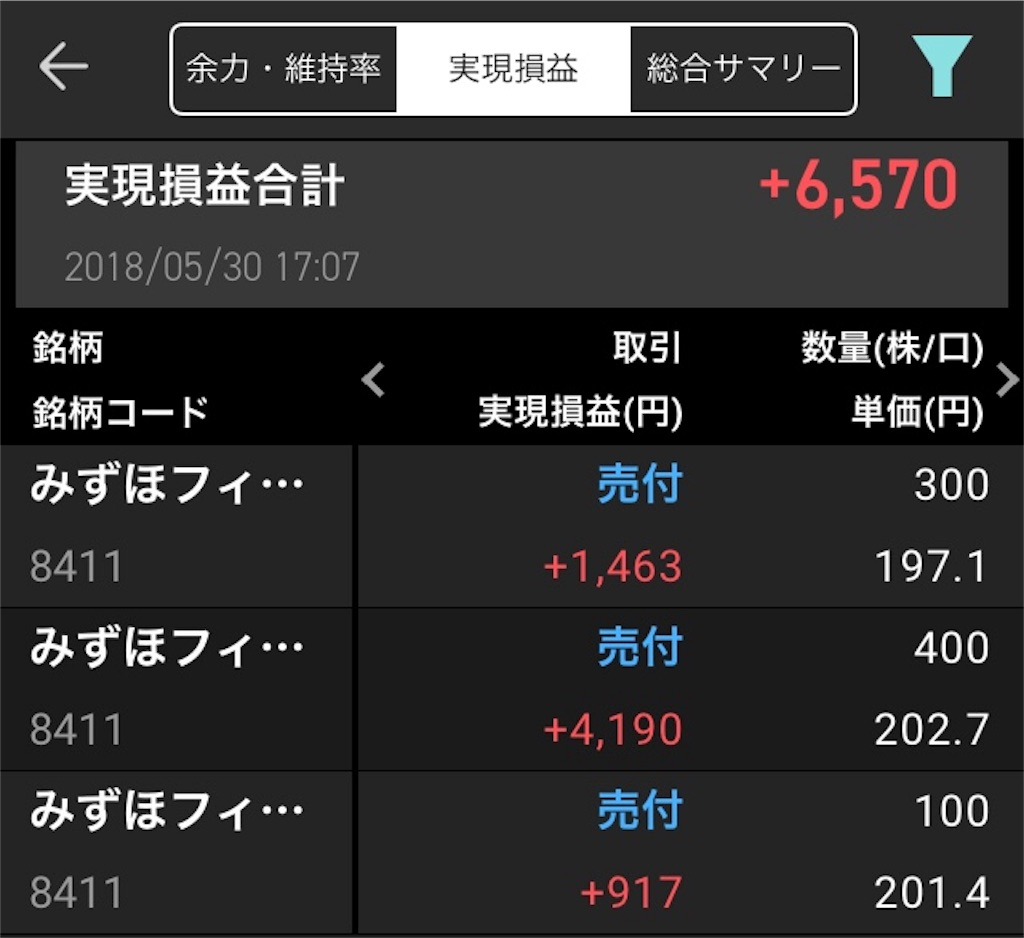 f:id:highball_koyuki:20180530170847j:image