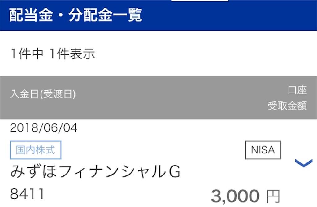 f:id:highball_koyuki:20180531180505j:image