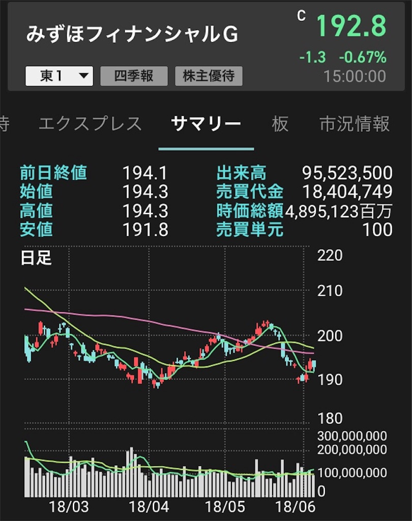 f:id:highball_koyuki:20180605202818j:image