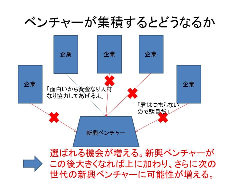 f:id:highishiki:20170417133324j:plain