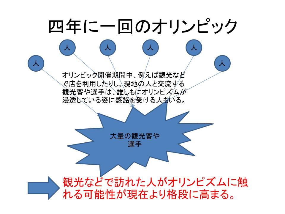 f:id:highishiki:20170417133656j:plain