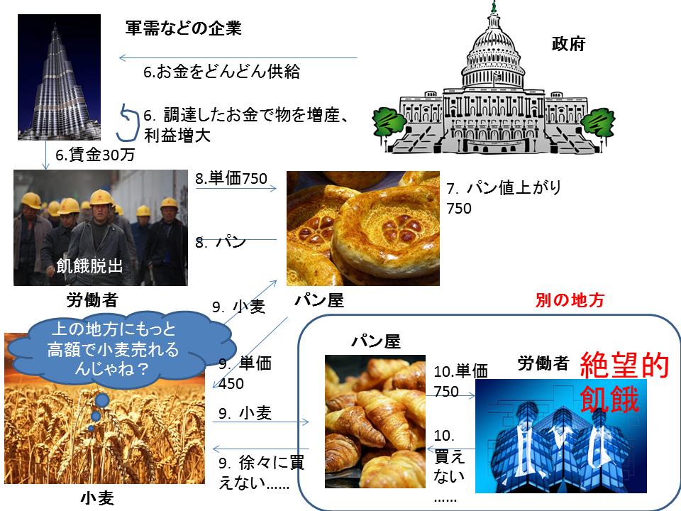 f:id:highishiki:20170516225317p:plain