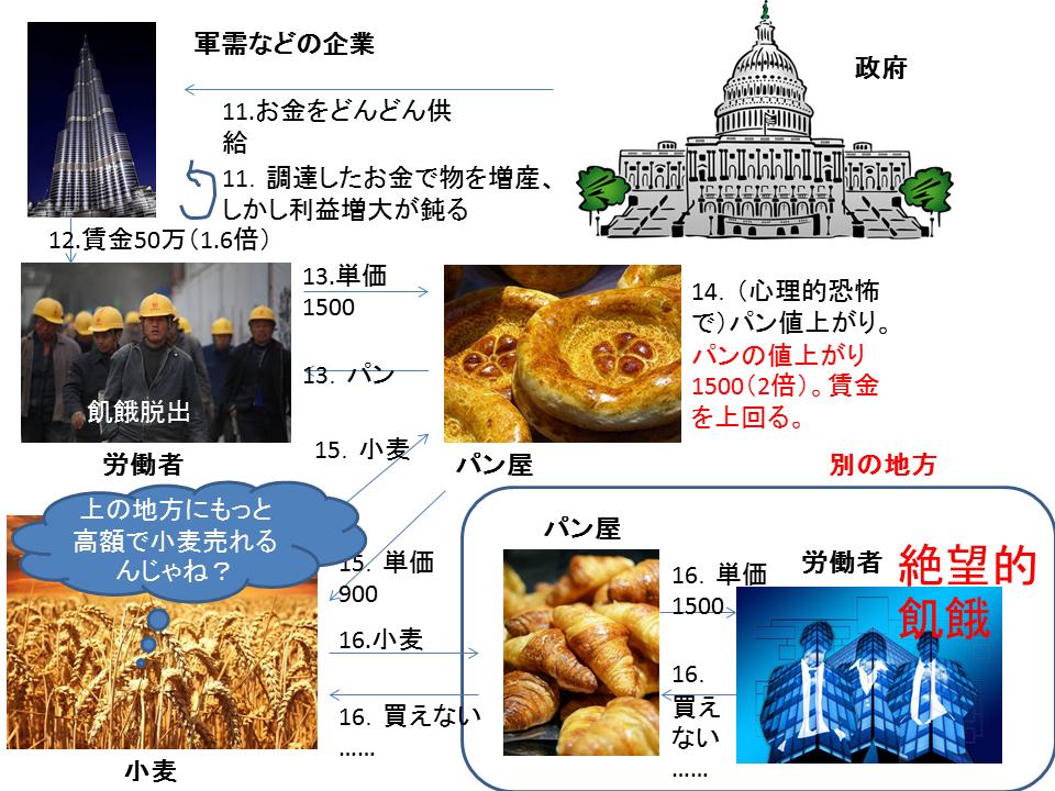 f:id:highishiki:20170516230041p:plain