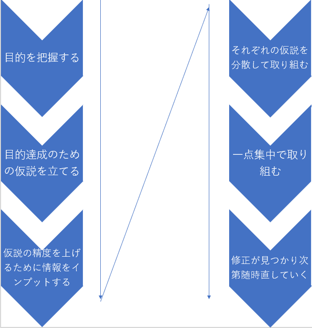 f:id:highishiki:20171031104019p:plain