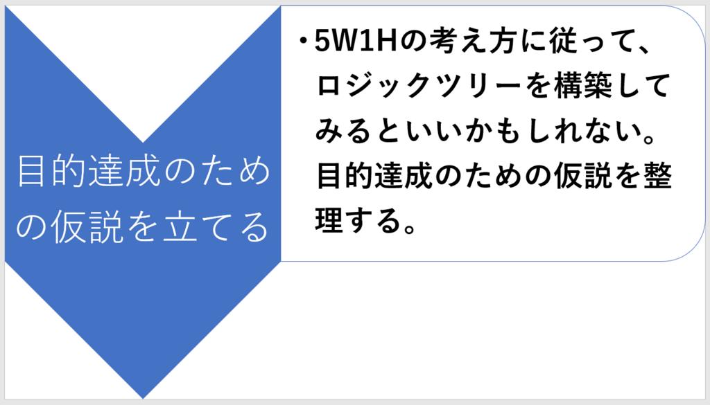 f:id:highishiki:20171102004803p:plain