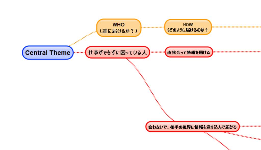 f:id:highishiki:20171102005516p:plain