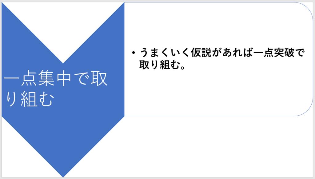 f:id:highishiki:20171102013739p:plain