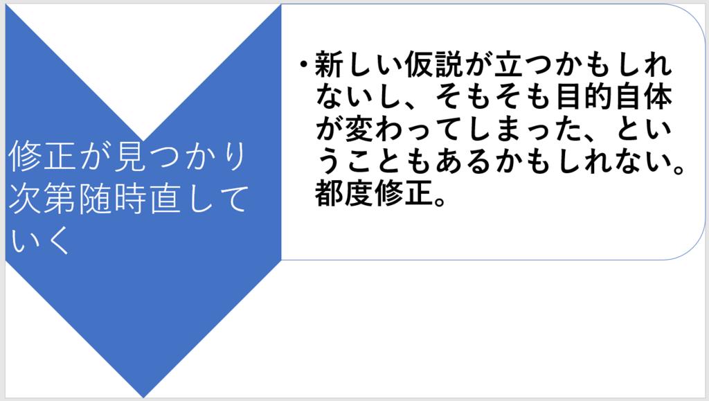 f:id:highishiki:20171102013915p:plain