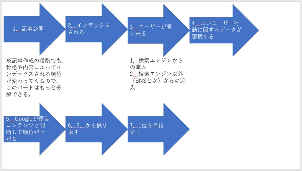 f:id:highishiki:20171102015447p:plain
