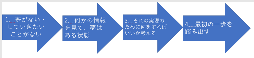 f:id:highishiki:20171102103618p:plain