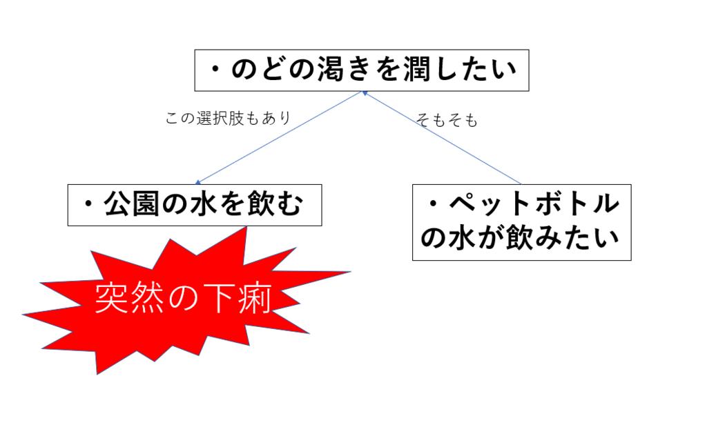 f:id:highishiki:20171107103636p:plain