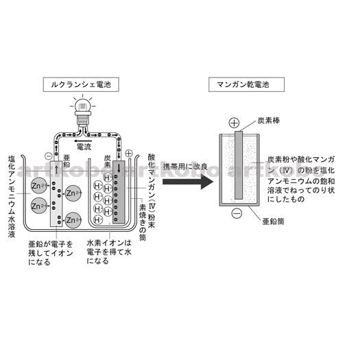 f:id:highishiki:20190501203450j:plain