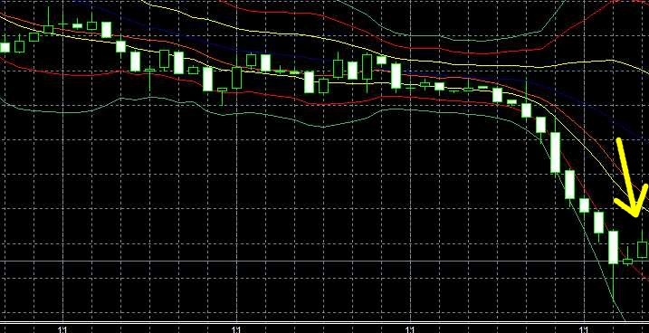 f:id:highlow-australia-binaryoption:20150625120044j:plain