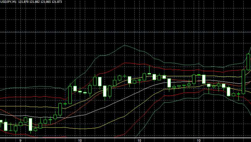 f:id:highlow-australia-binaryoption:20150710105155j:plain