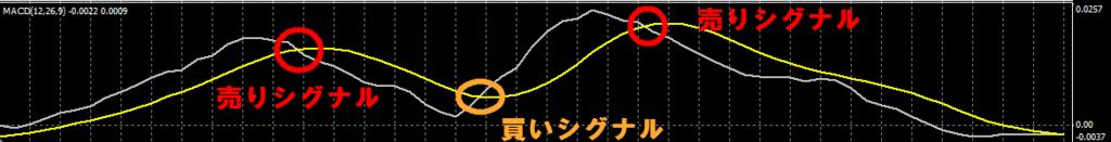 f:id:highlow-australia-binaryoption:20150715125846p:plain