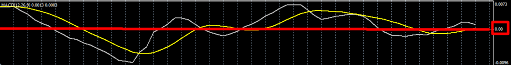 f:id:highlow-australia-binaryoption:20150715130848p:plain