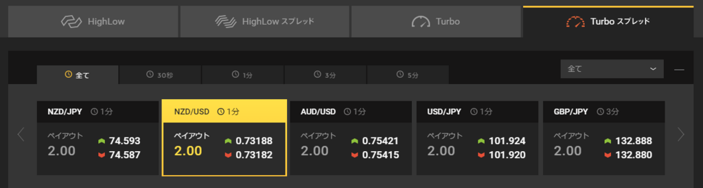 f:id:highlow-australia-binaryoption:20160920140935p:plain