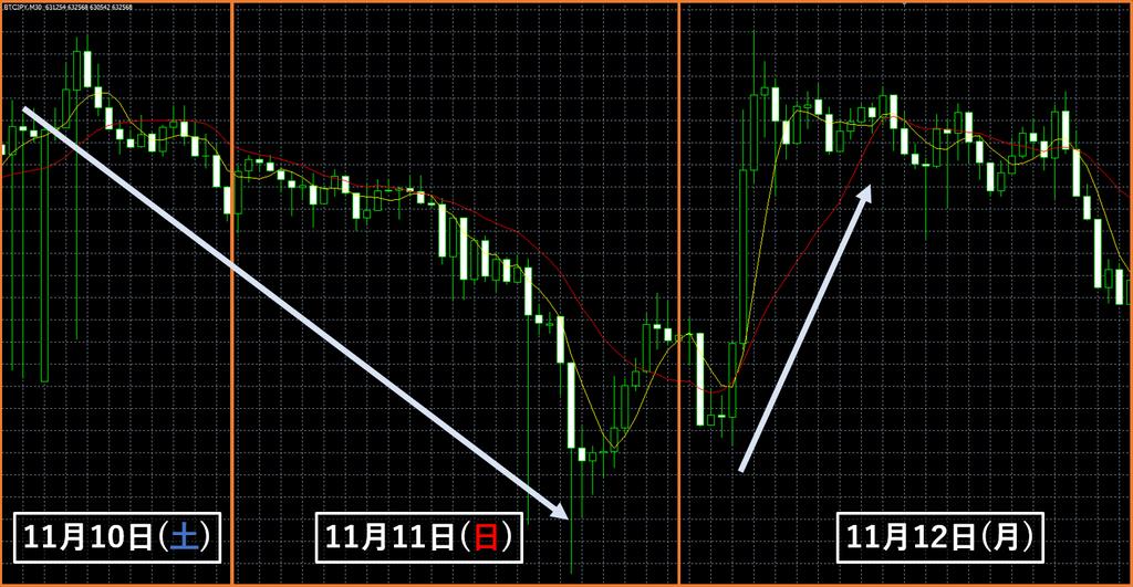 f:id:highlow-australia-binaryoption:20181116143745p:plain