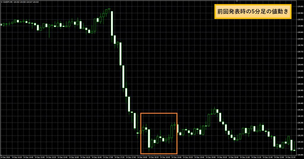 ユーロ・製造業PMI(購買担当者景気指数)(速報値)