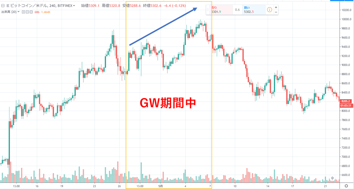 f:id:highlow-australia-binaryoption:20190418160500p:plain