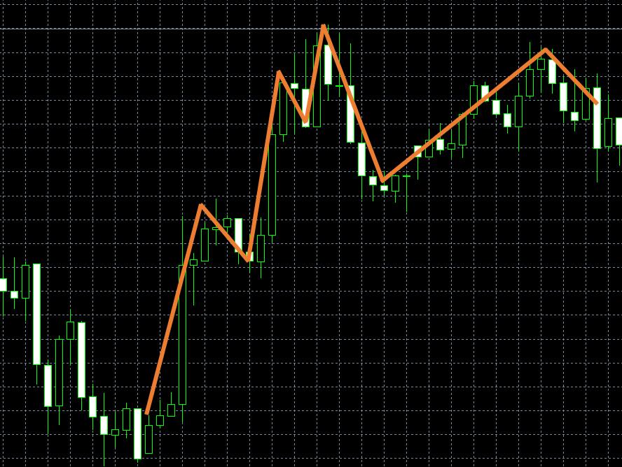 f:id:highlow-australia-binaryoption:20190611172659p:plain