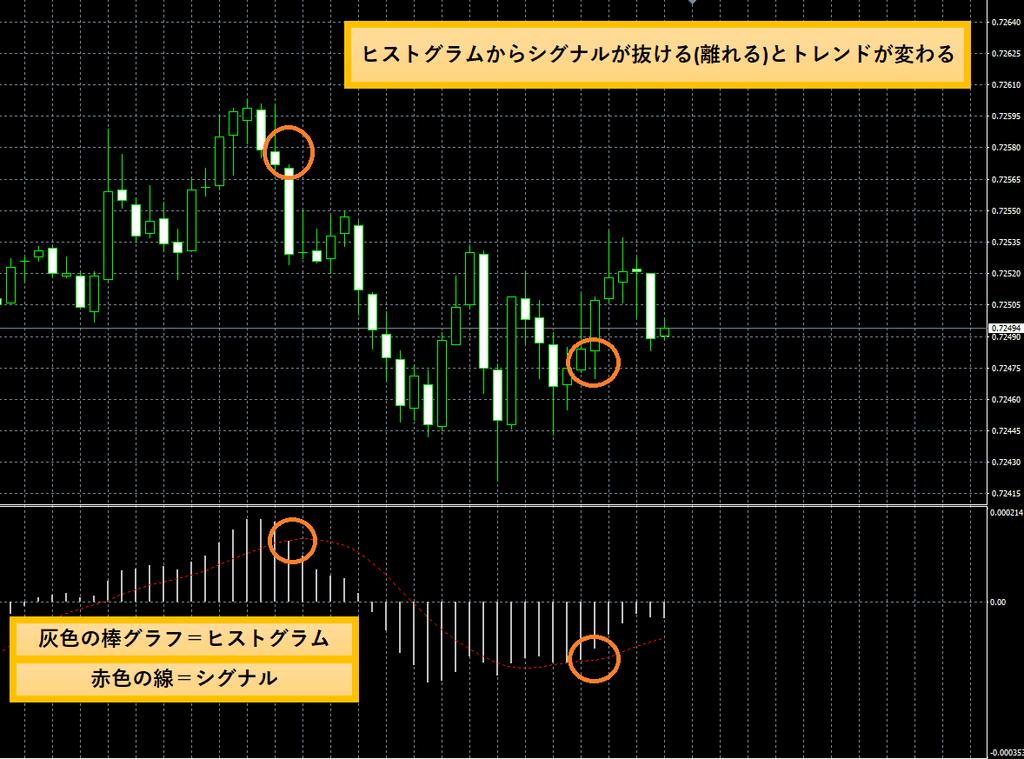 f:id:highlow-australia-binaryoption:20190614111954p:plain