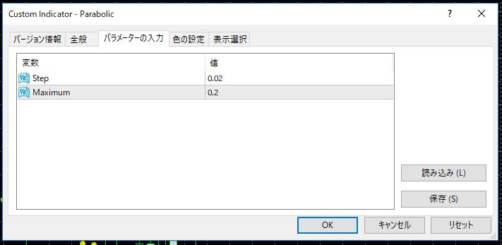 パラメータは0.02で設定