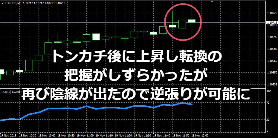 トンカチ→陽線→陰線実体