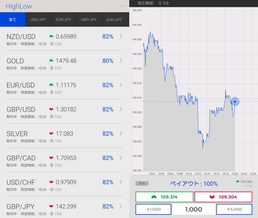 f:id:highlow-australia-binaryoption:20191220154038p:plain