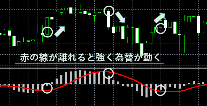 f:id:highlow-australia-binaryoption:20200121123856p:plain