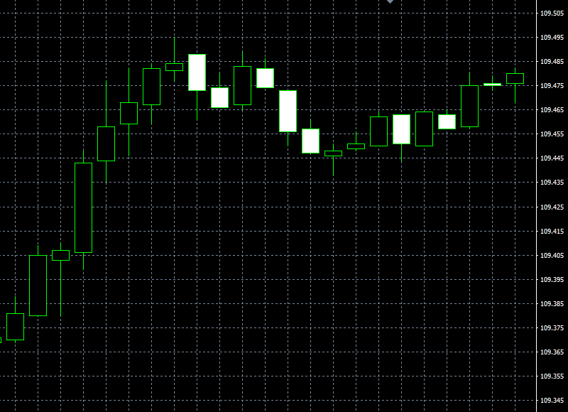 f:id:highlow-australia-binaryoption:20200124104522p:plain