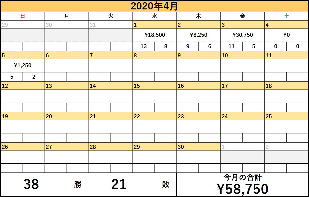 f:id:highlow-australia-binaryoption:20200406152650p:plain