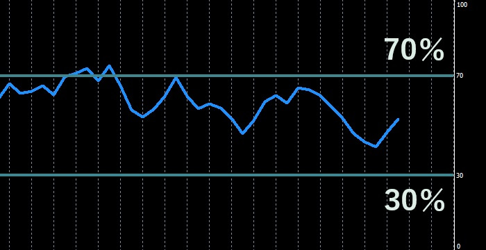 f:id:highlow-australia-binaryoption:20200528175715j:plain