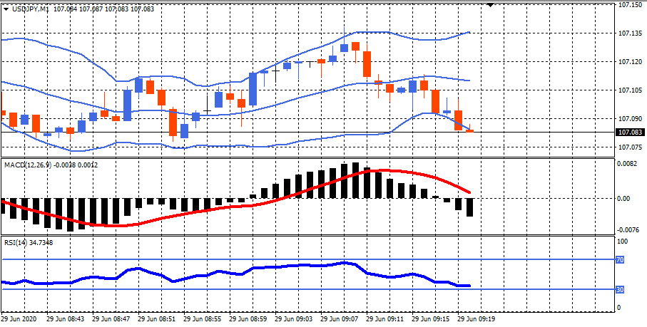 f:id:highlow-australia-binaryoption:20200629152527p:plain