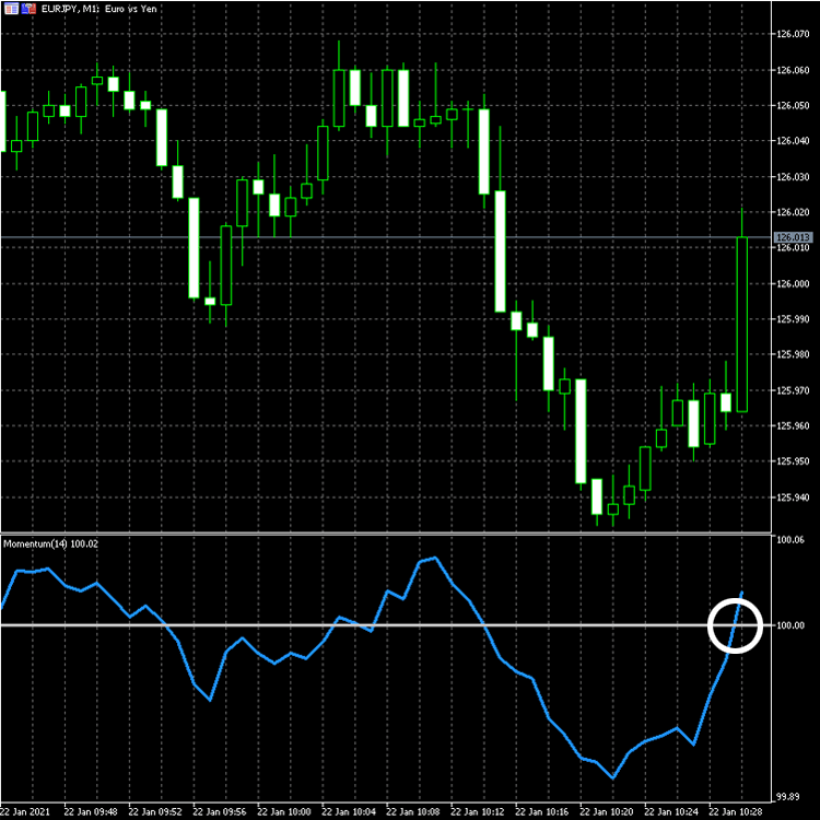f:id:highlow-australia-binaryoption:20210122185023p:plain