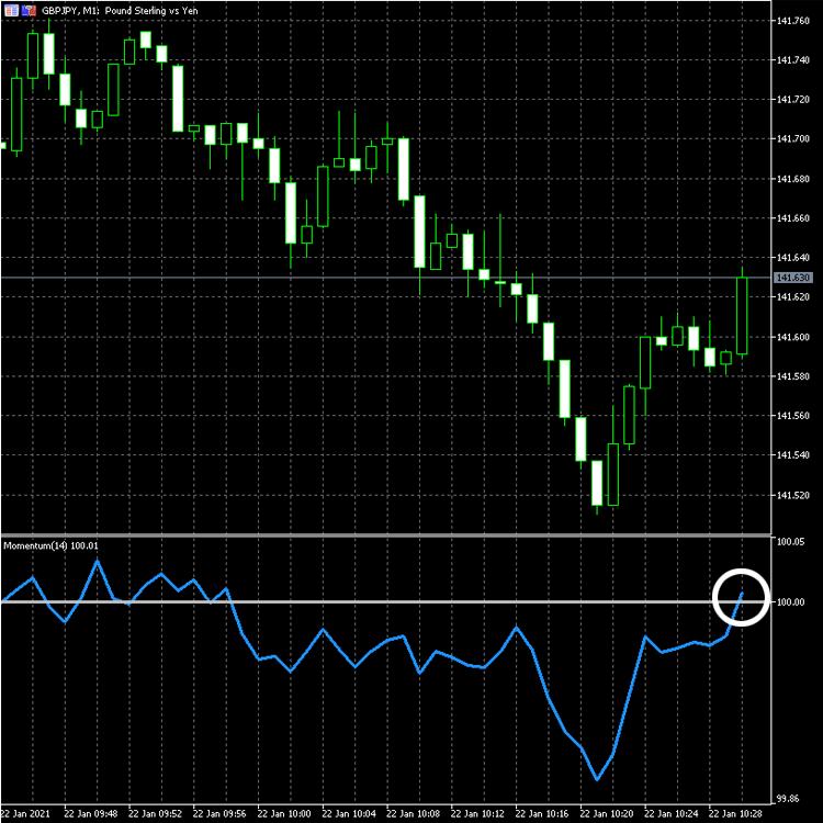 f:id:highlow-australia-binaryoption:20210122185339p:plain