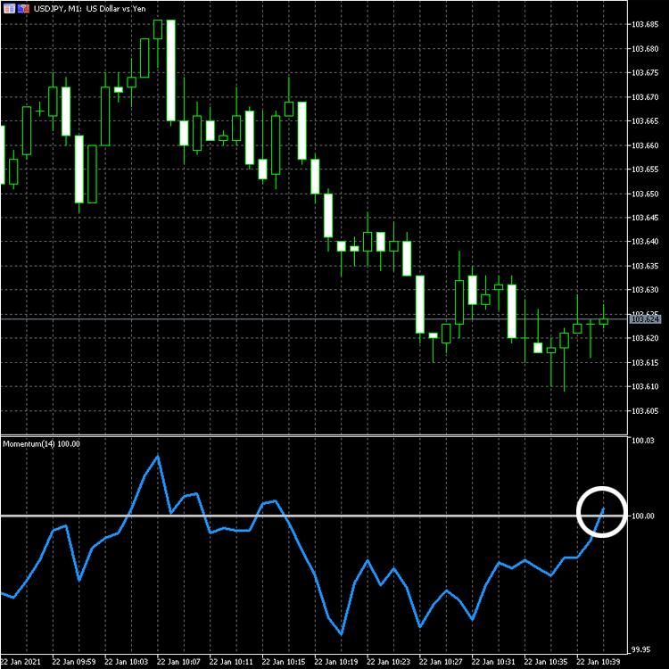 f:id:highlow-australia-binaryoption:20210122190829p:plain
