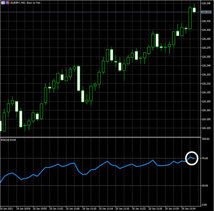 f:id:highlow-australia-binaryoption:20210128193545p:plain