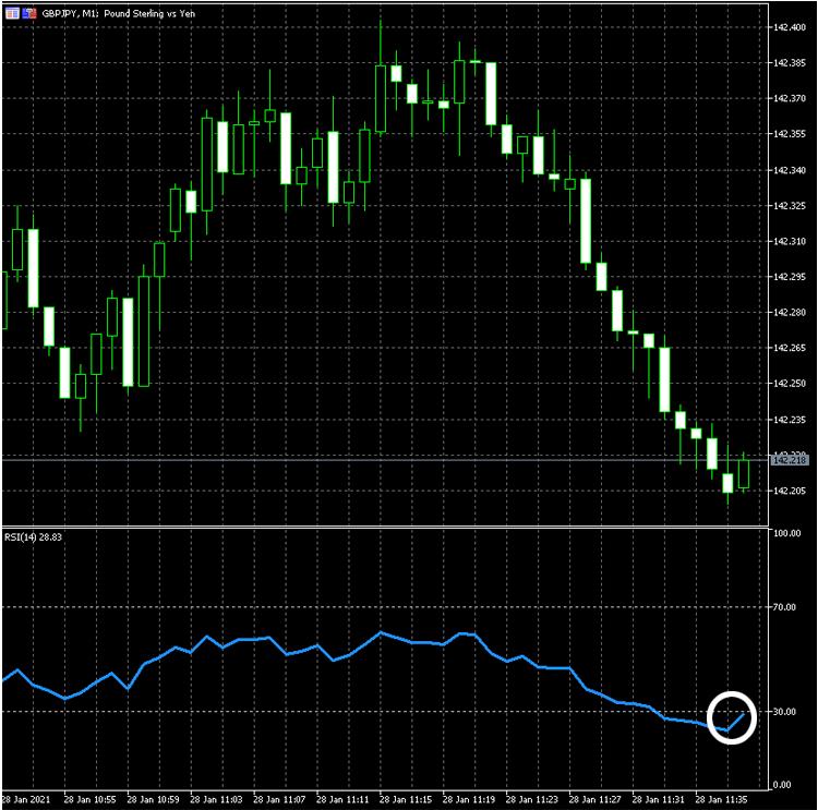 f:id:highlow-australia-binaryoption:20210128194312p:plain