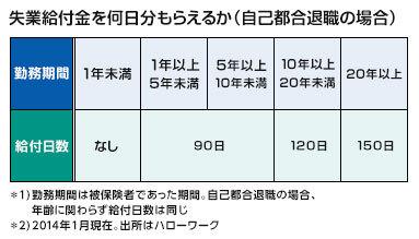 f:id:highnote4790:20170228233120j:plain