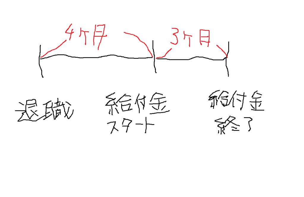 f:id:highnote4790:20170228234721p:plain