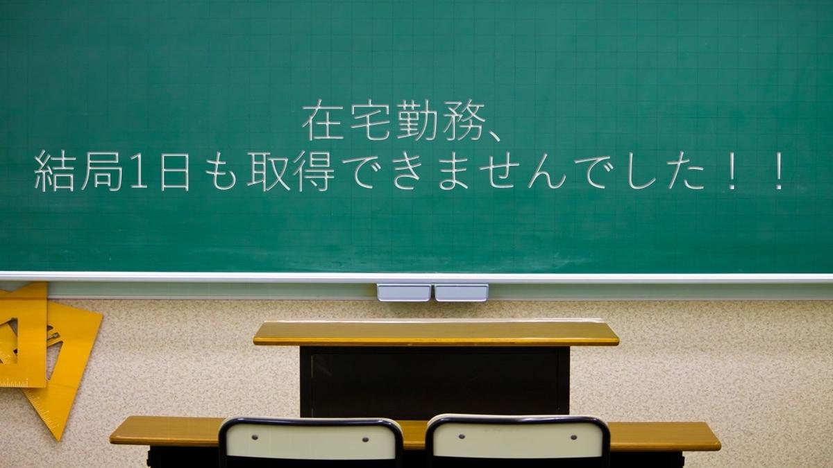 f:id:highschool-teacher:20200526070200j:plain