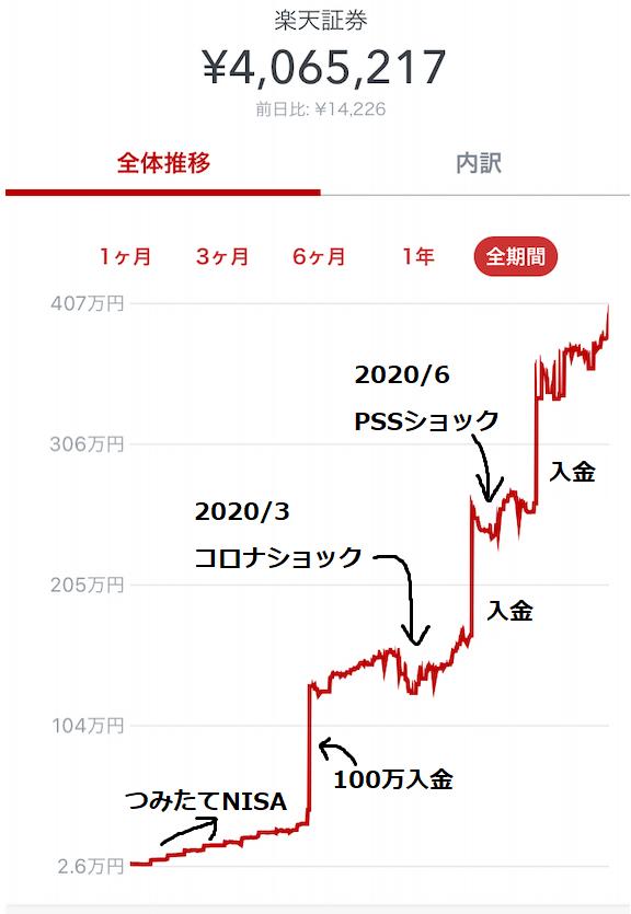 f:id:highso:20210206145009p:plain