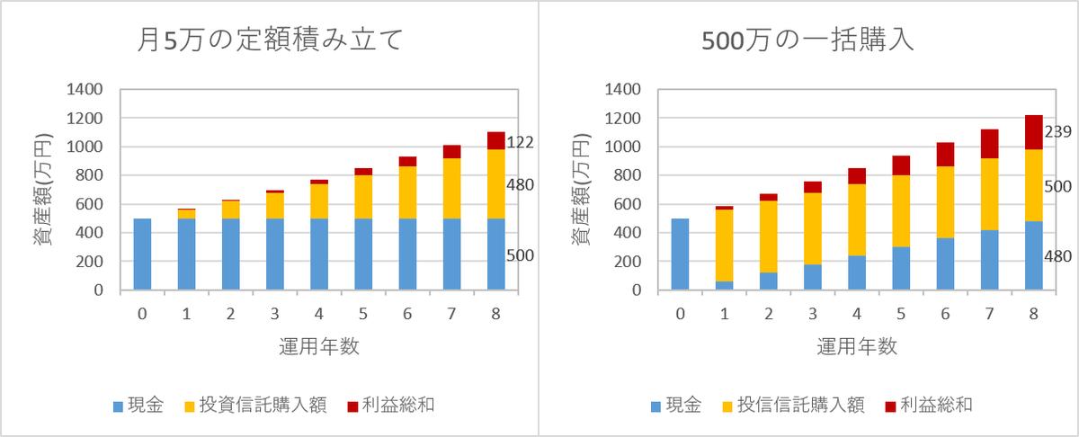 f:id:highso:20210807172830p:plain