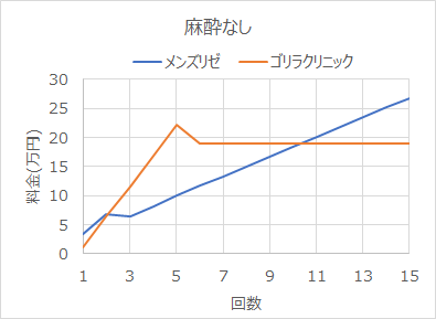 f:id:highso:20211002161951p:plain