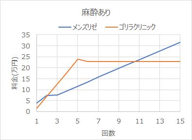 f:id:highso:20211002161959p:plain