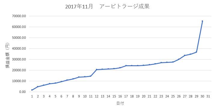 f:id:higox:20171216141912j:plain