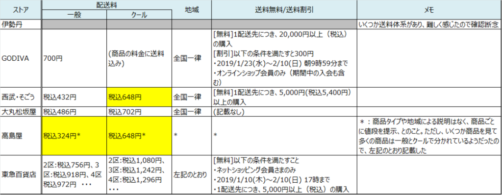 f:id:higurashi-note:20190130143918p:plain