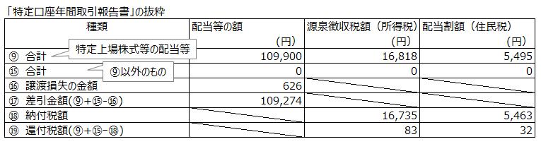 f:id:higurashi-note:20190220152518p:plain